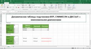 Динамические таблицы подстановки ВПР, СУММЕСЛИ и ДВССЫЛ с именованными диапазонами devsap