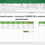 Поиск значений суммы с помощью СУММЕСЛИ и именованными диапазонами DEVSAP