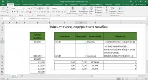 Подсчет ячеек, содержащих ошибки Excel