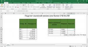 Подсчет значений менее или более СЧЕТЕСЛИ Excel