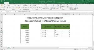 Подсчет клеток, которые содержат положительные и отрицательные числа Excel