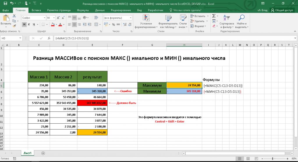 Разница МАССИВов с поиском МАКСимального и МИНимального числа